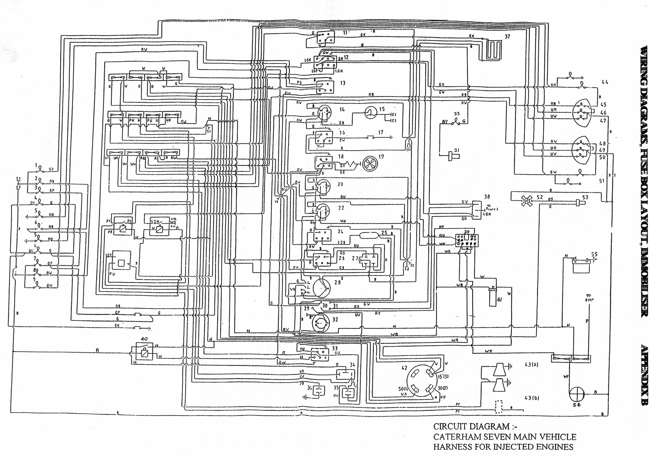 superse7ens links page With automotive wiring loom manufacturers uk